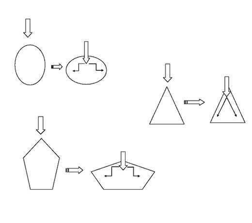 geometrie di guardia