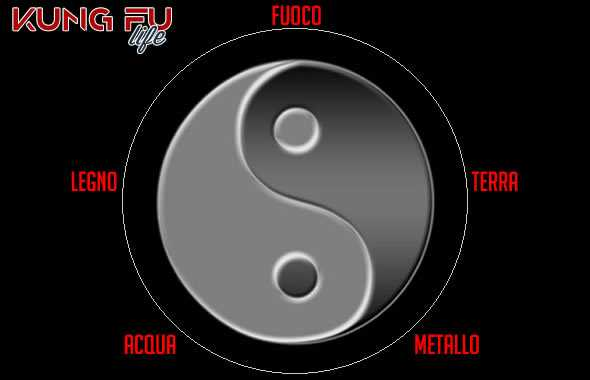 medicina tradizionale cinese 5 elementi