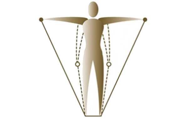 elastici alzate laterali