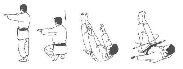caduta judo